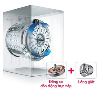Máy giặt thường và máy giặt sấy